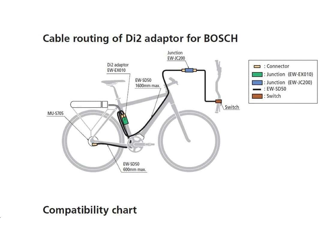 bosch und shimano kooperieren bei e bike antrieb ebike. Black Bedroom Furniture Sets. Home Design Ideas
