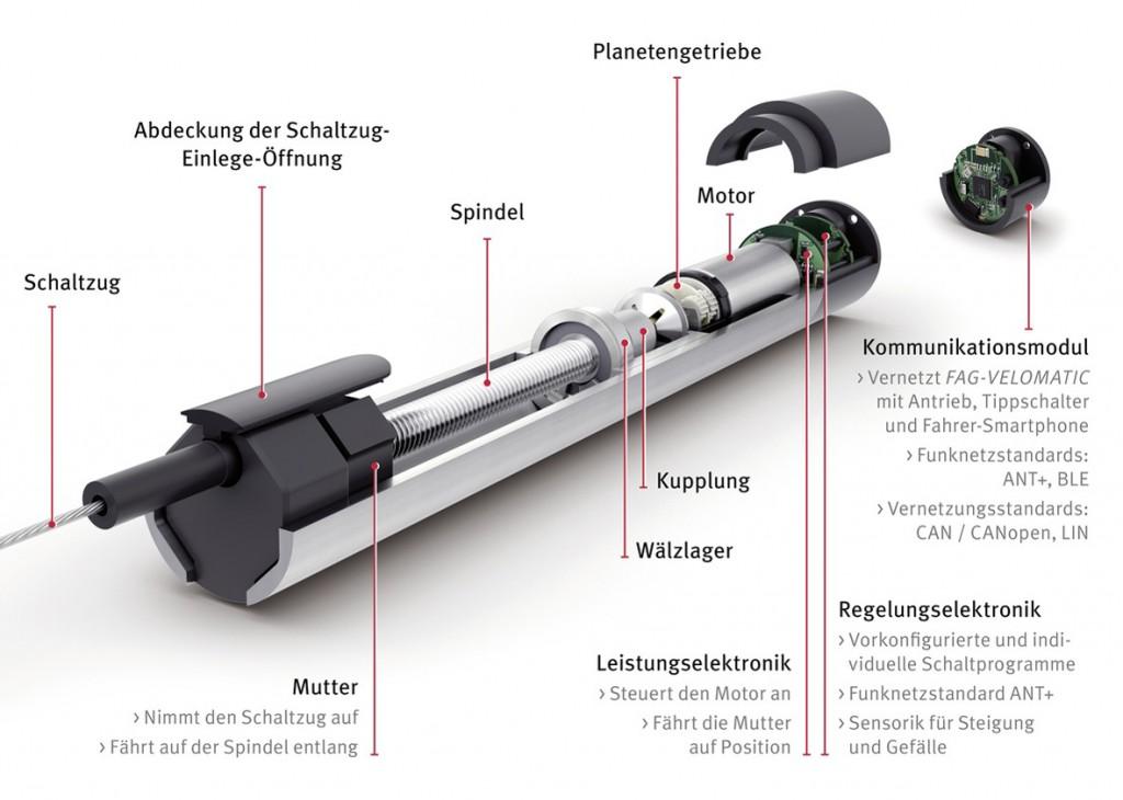 Fag-Velomatic: Automatische E-Bike-Schaltung vorgestellt - ebike-news.de