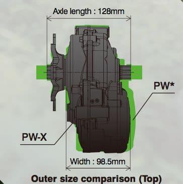 13 % kompakter und 380 Gramm leichter.