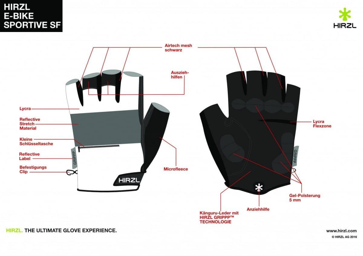 Hirzl E-Bike Handschuhe Sportive Sf Entwurf