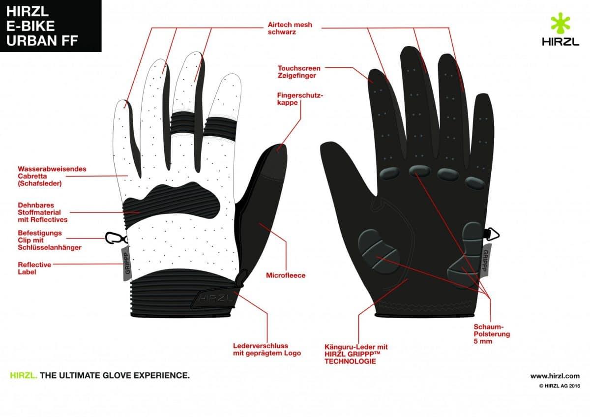 Hirzl E-Bike Handschuhe Urban FF Prototyp
