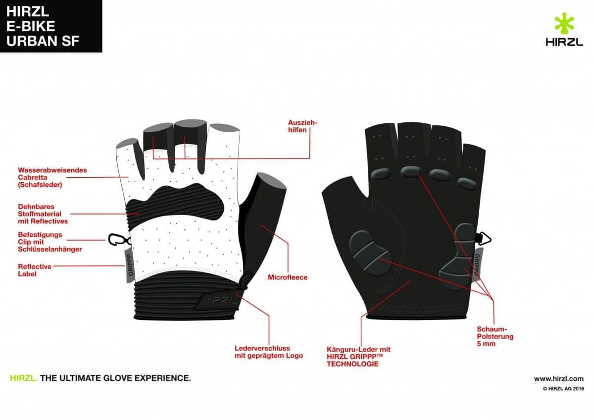 Hirzl E-Bike Handschuhe Urban SF Entwurf