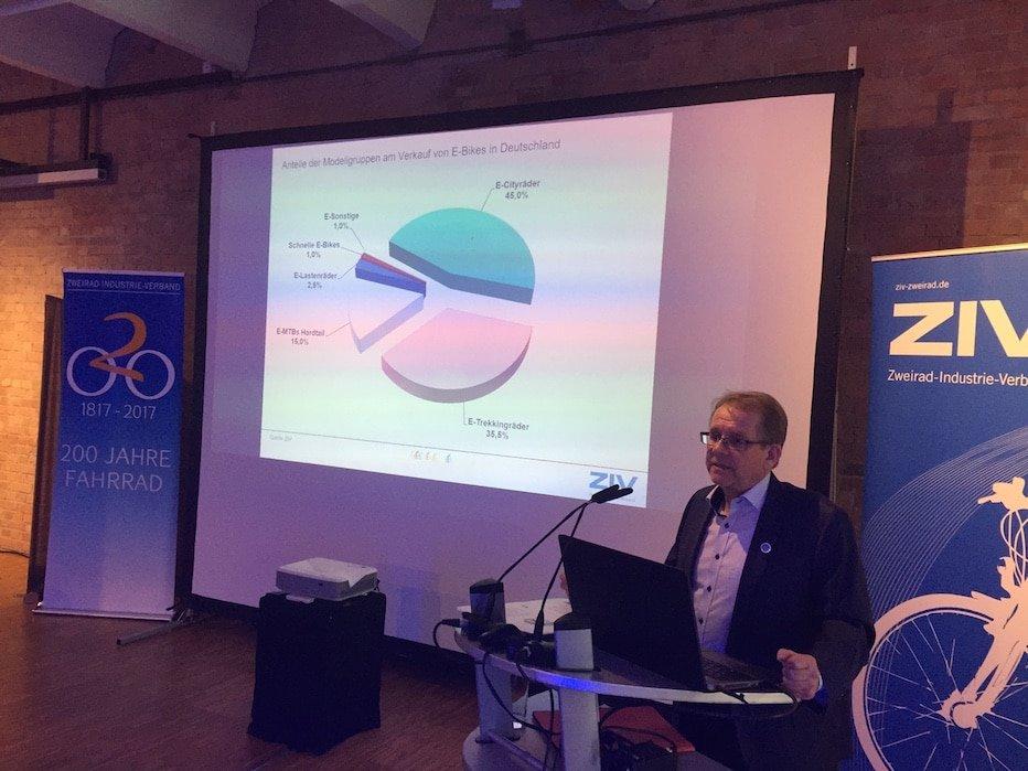 ZIV stellt E-Bike Zahlen 2017 vor