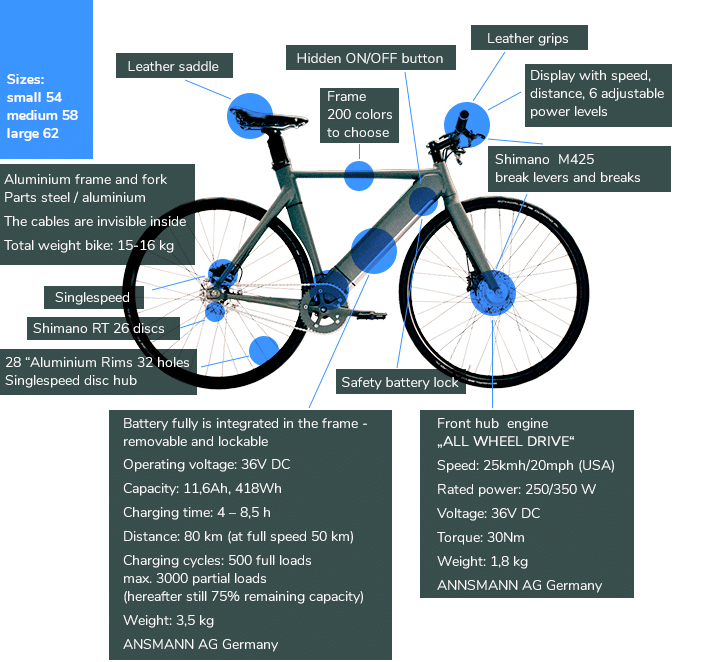 Das ElBike bietet gute Komponenten für einen geringen Preis.