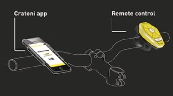 Cratoni Smartride Helm Remote Control und App
