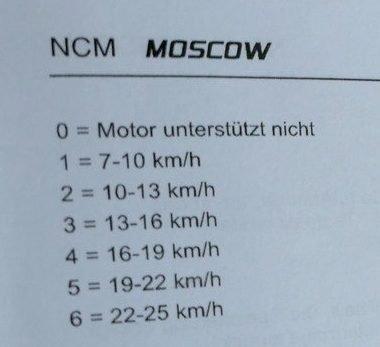 Motor Funktionen im NCM Moscow Plus 27,5 e-MTB