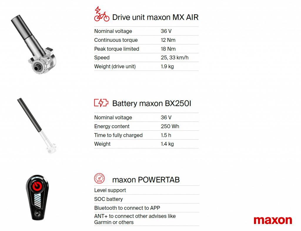 Datenübersicht Maxon MX Air - ebike-news