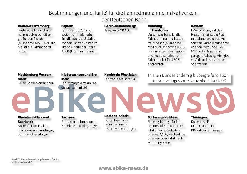 Tarife Fahrradmitnahme Deutsche Bahn Nahverkehr eBikeNews