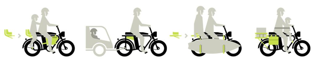 Urban Drivestyle Transportvarianten und Zubehör - eBikeNews