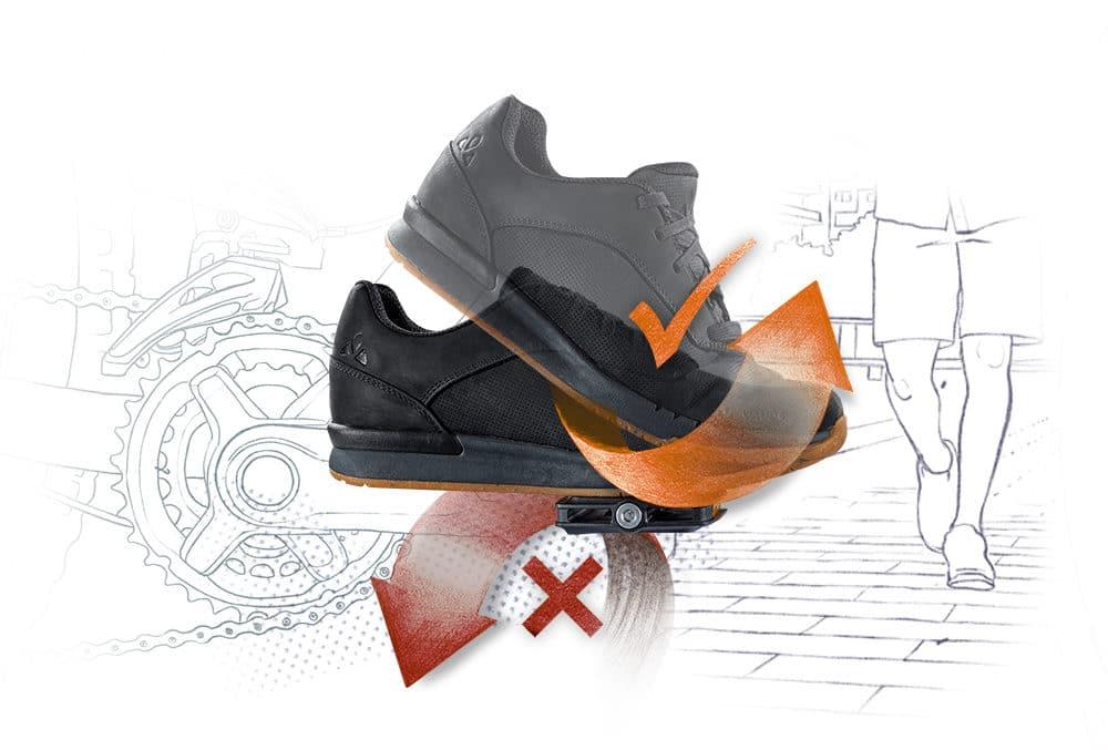 TVL Asfalt Dualflex: neuer Schuh von Vaude ist Sneaker und Radschuh in Einem - eBike-News