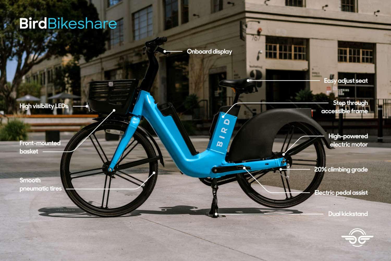 Bird E-Bike Specs - eBikeNews